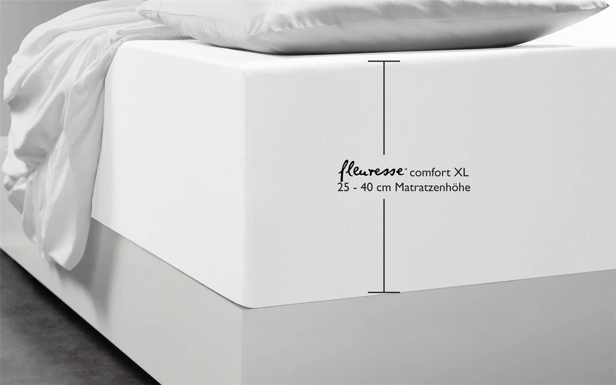 Jogi rjuhe fleuresse elasto comfort za boxspring postelje